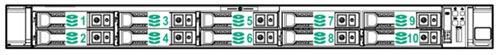 HP DL360 G10
